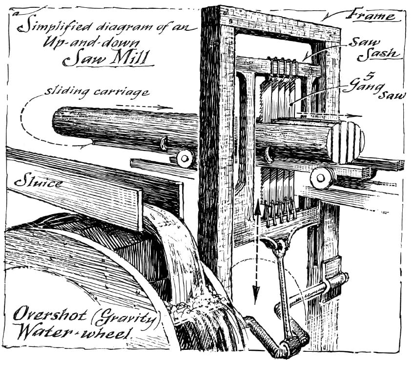 overshot water wheel design and construction manual