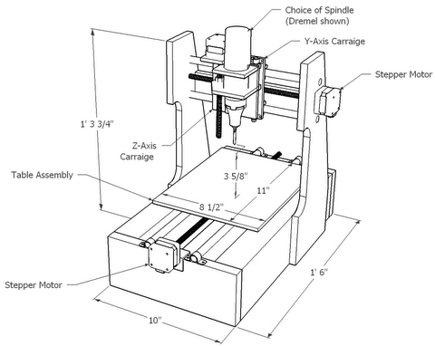 raspberry pi 3 model b manual pdf