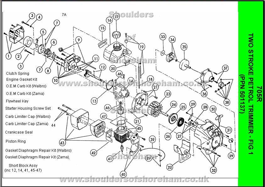 ryobi 30cc line trimmer manual