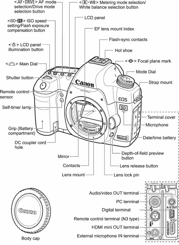 canon eos 70d user manual