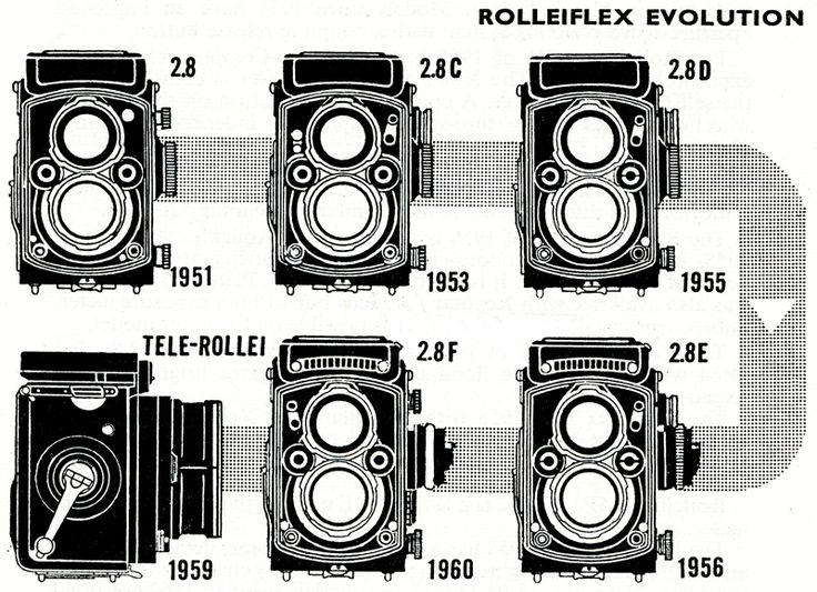 rolleiflex 2.8 e manual