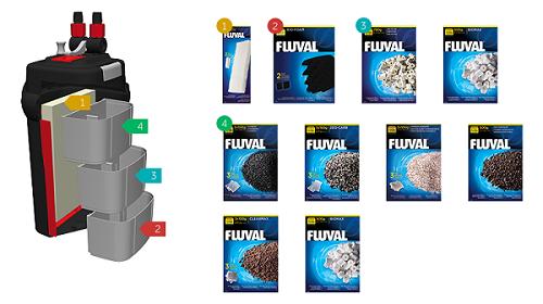 fluval 306 canister filter manual