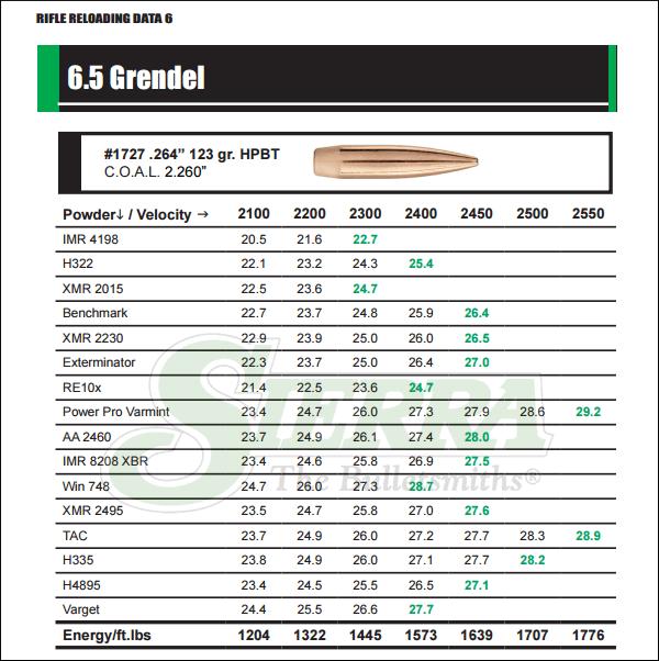 sierra reloading manual 6th edition pdf