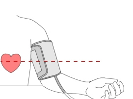 how to test blood pressure manually