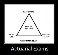 actex exam p study manual