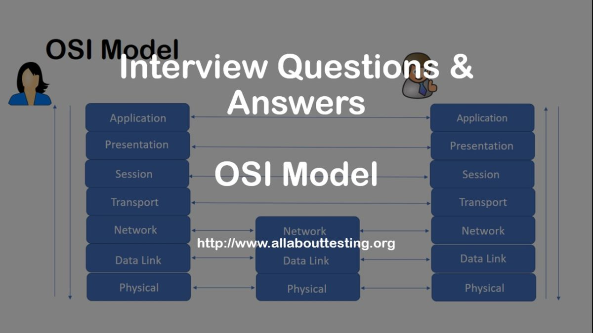 manual web testing interview questions