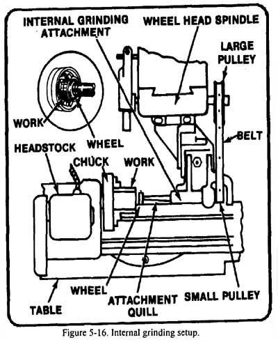quorn tool and cutter grinder manual