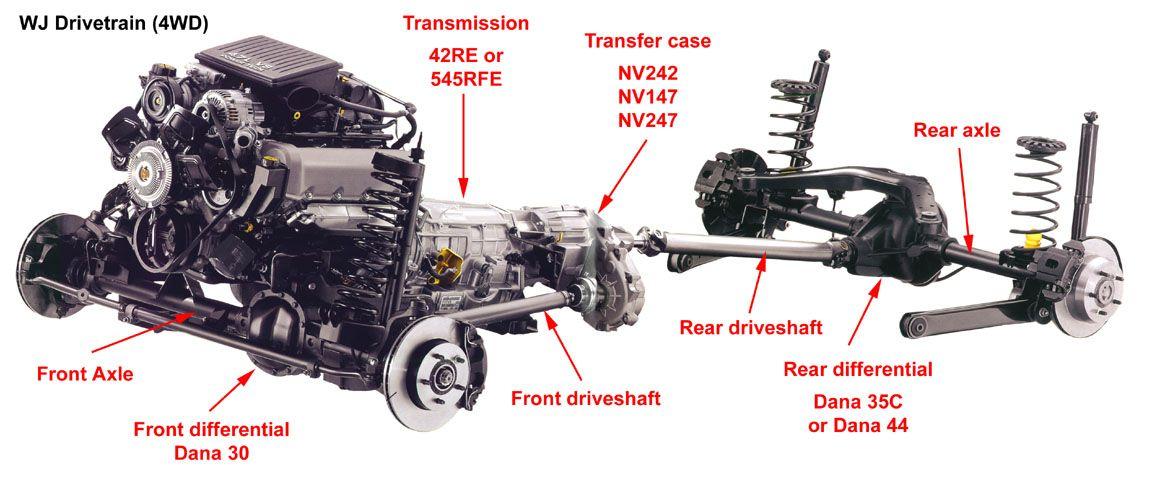 chevy manual steering box lube