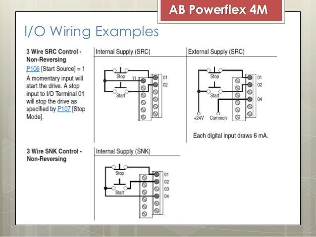 allen bradley powerflex 4 vfd manual
