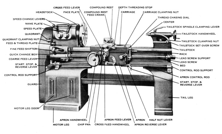 atlas manual of lathe operation and machinists tables pdf