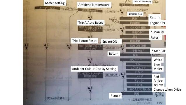 honda vezel service manual pdf
