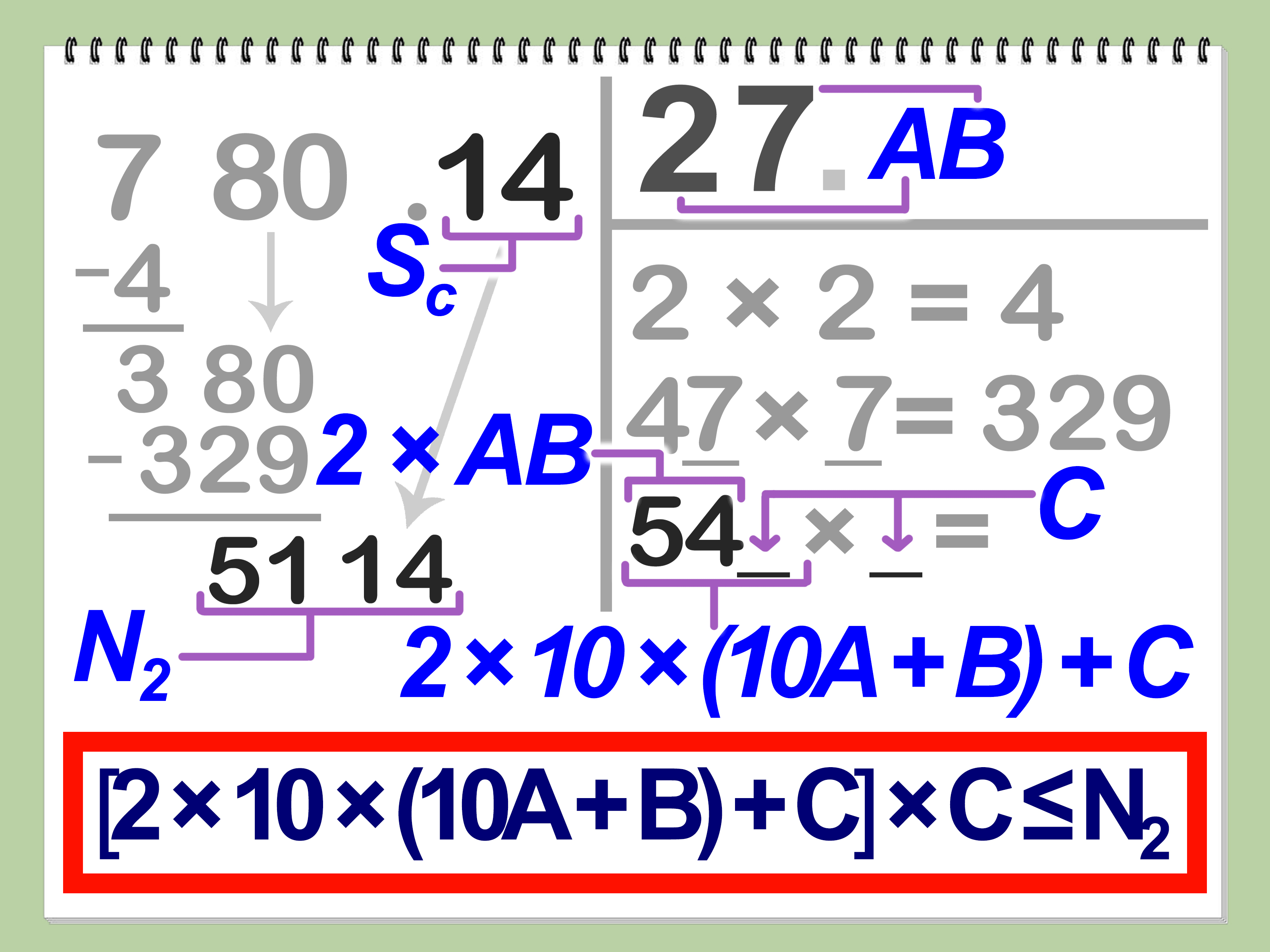 how to calculate square root manually