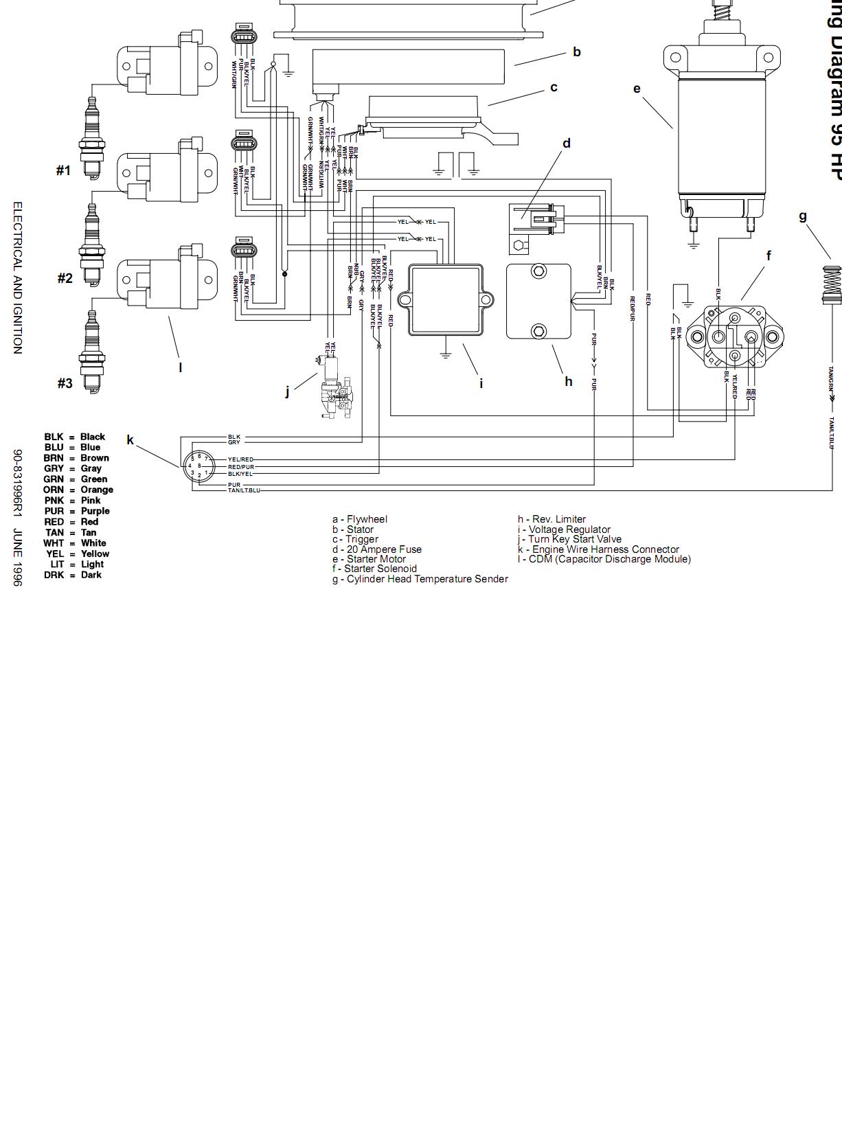 mercury outboard 20 hp service manual