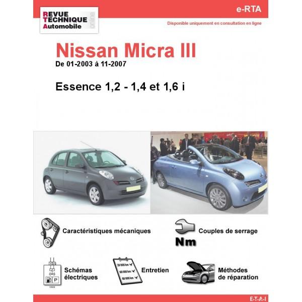 nissan micra k12 owners manual pdf
