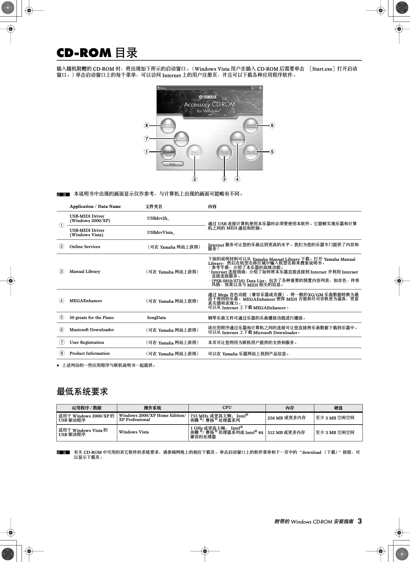 yamaha psr s910 manual pdf